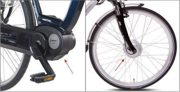 voorwielmotor-fiets-middenmotor
